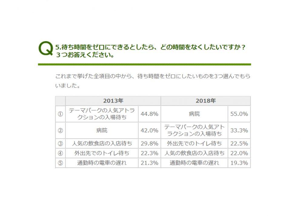 %e5%be%85%e3%81%a1%e6%99%82%e9%96%932