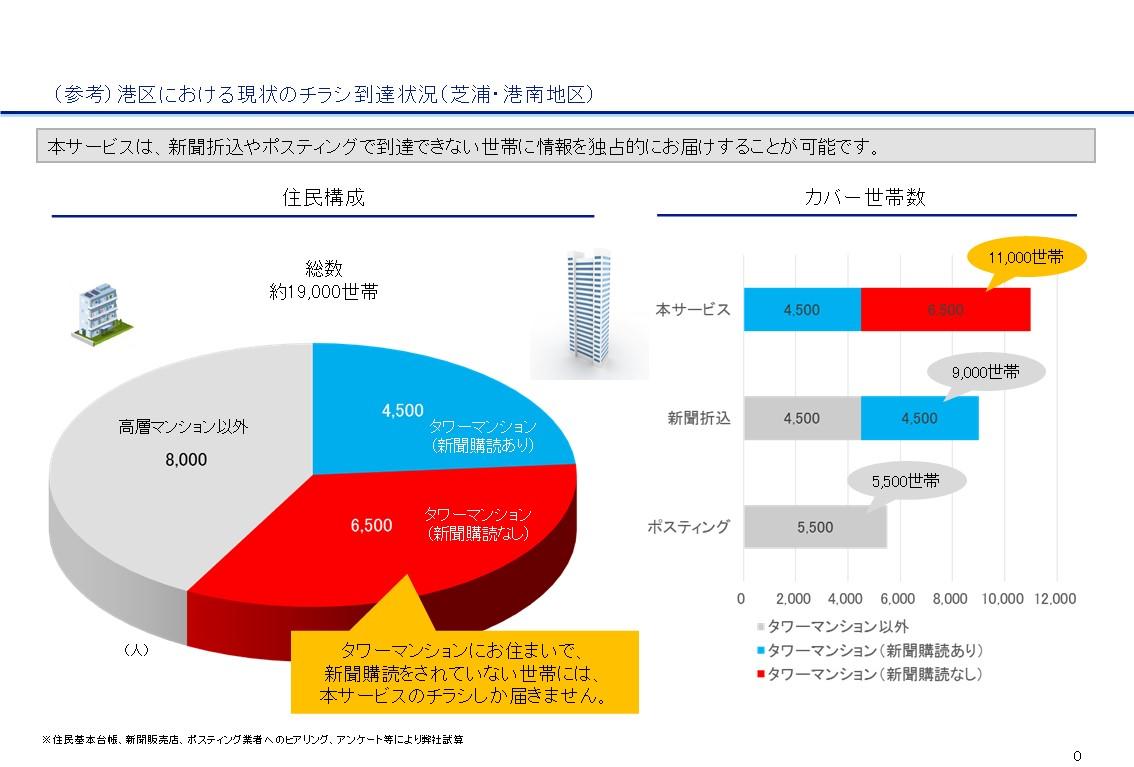 %e3%82%b9%e3%83%a9%e3%82%a4%e3%83%890